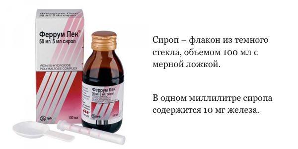 sorbifer drug study