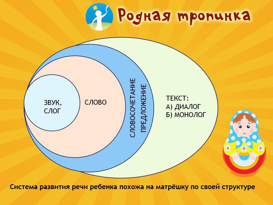 EHarmony Online Zoznamka Tipy