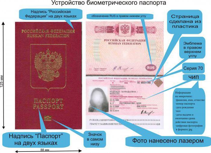 какие нужны документы на загранпаспорт несовершеннолетнему