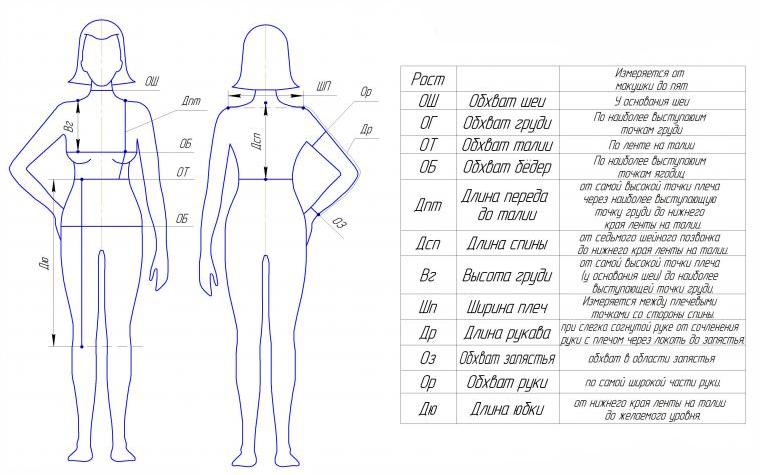 48ecb2c1a333 Dekódovanie veľkostí na aliexpress. Ako správne určiť veľkosť ...